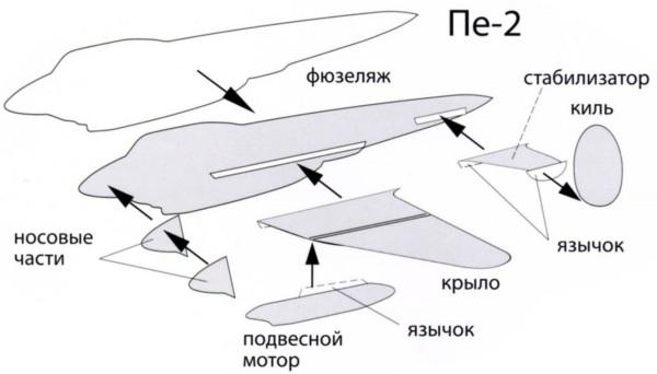 модели самолета ПЕ-2