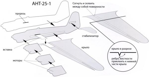 модели самолета АНТ-25-1