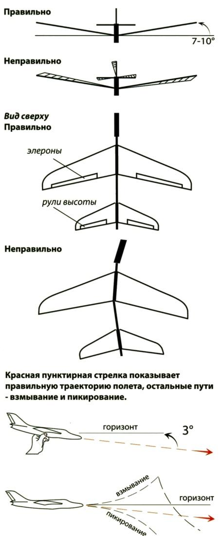 выбранную модель самолета.