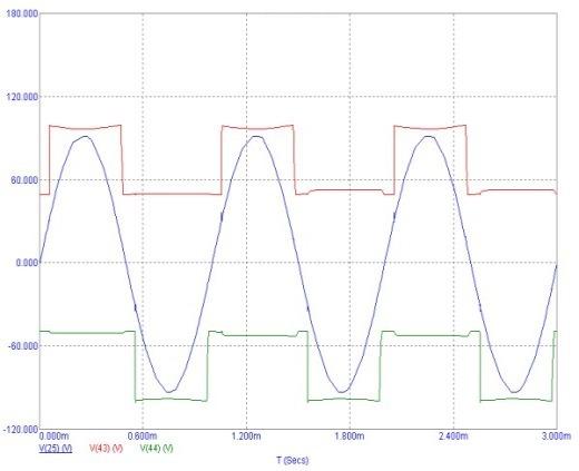 Изменение напряжения питания на оконечных транзисторах усилителя мощности класса H.
