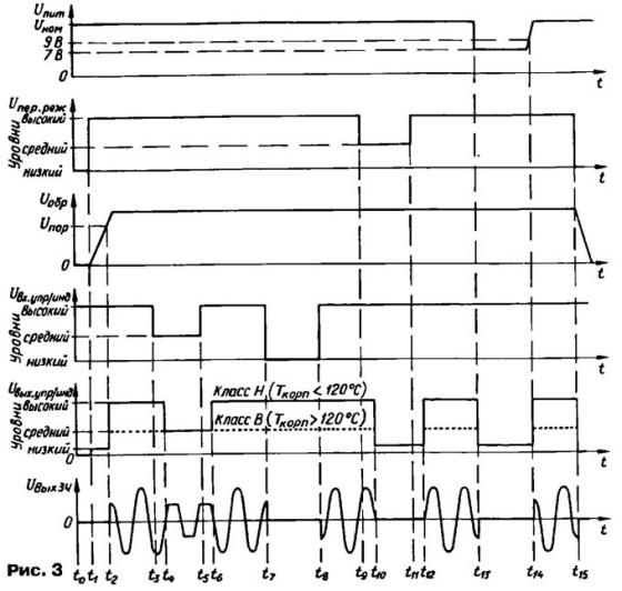 Amplifier Class-H: TDA1562 70W - YouTube.