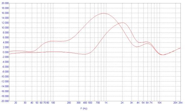 ...схема пятиполосного эквалайзера Принципиальная схема эквалайзера графический эквалайзер параметрический...