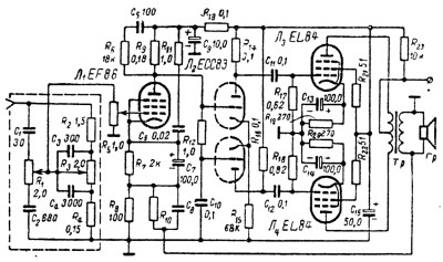 Принципиальная схема лампового УМЗЧ Ф.Кюне