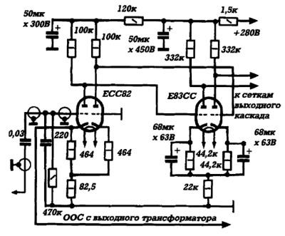 Фрагмент принципиальной схемы лампового усилителя Jadis DA5
