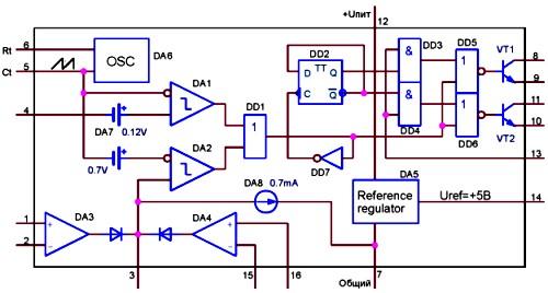 Рисунок 12.  Функциональная схема ИМС TL494.